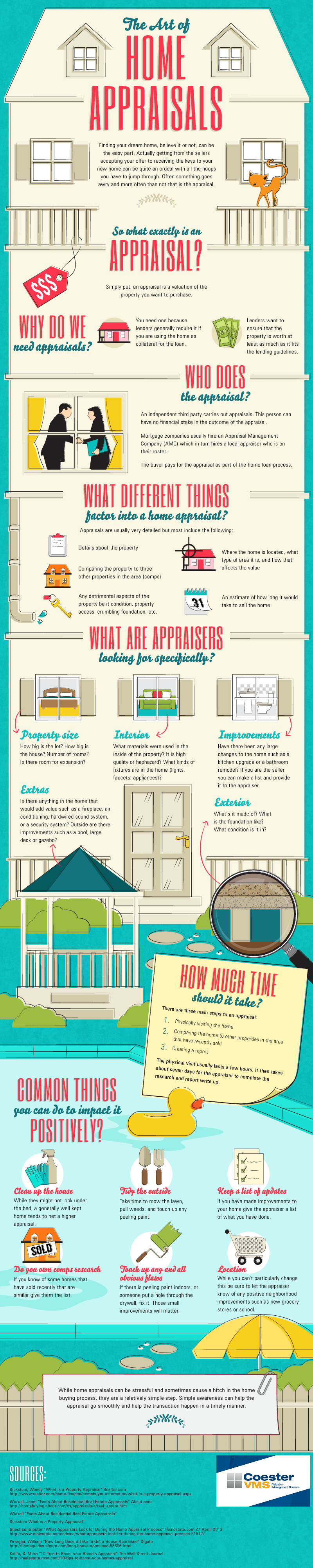 CoesterVMS- The Art of Home Appraisals