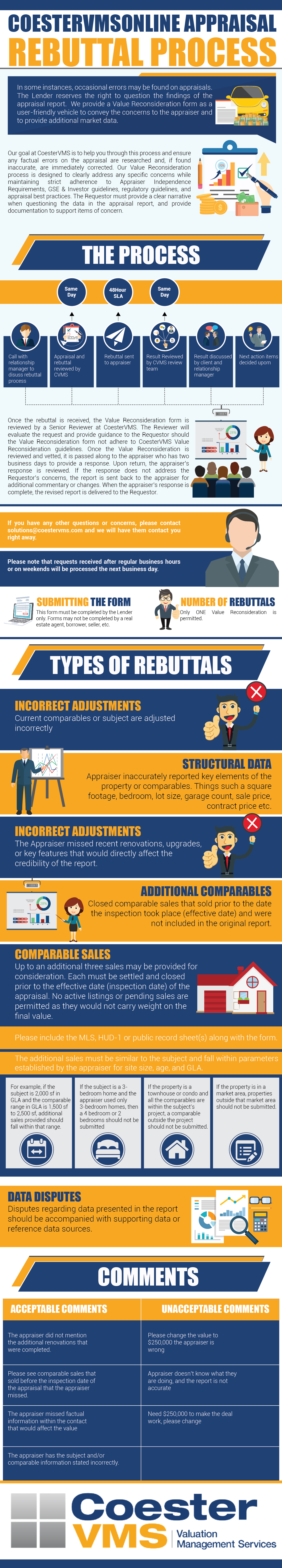 Value Rebuttal Process
